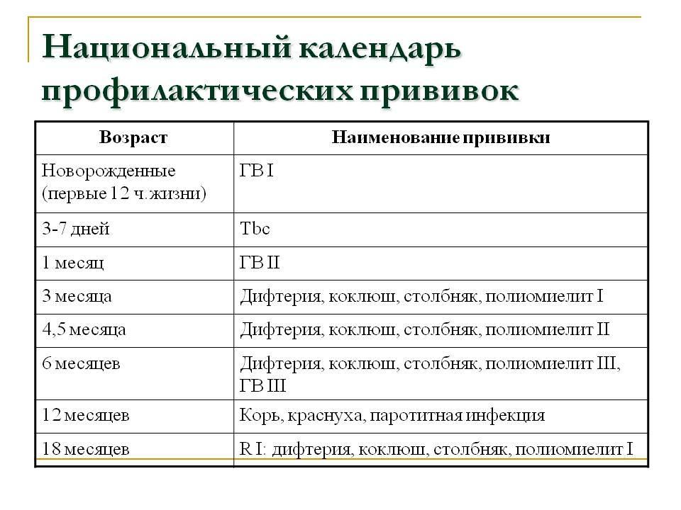 Экстренная профилактика столбняка у непривитых 23