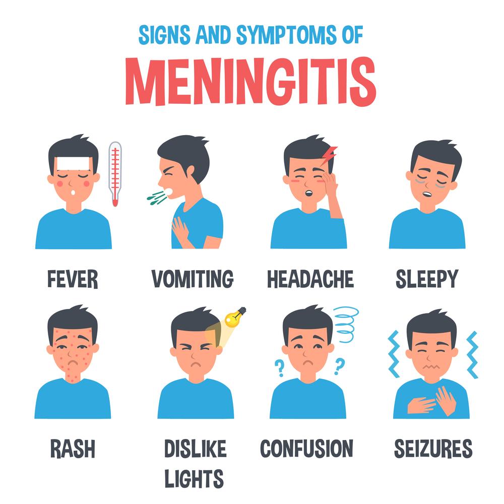 Менингит симптомы у детей 10 лет