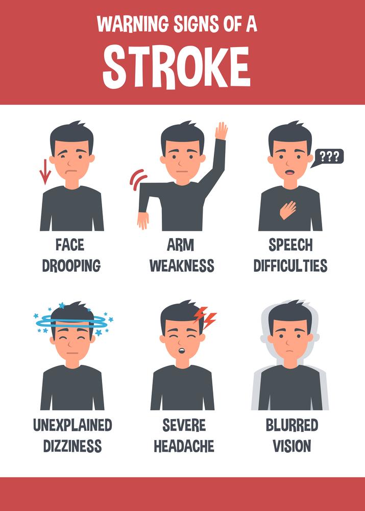 Инсульт: первые признаки и симптомы